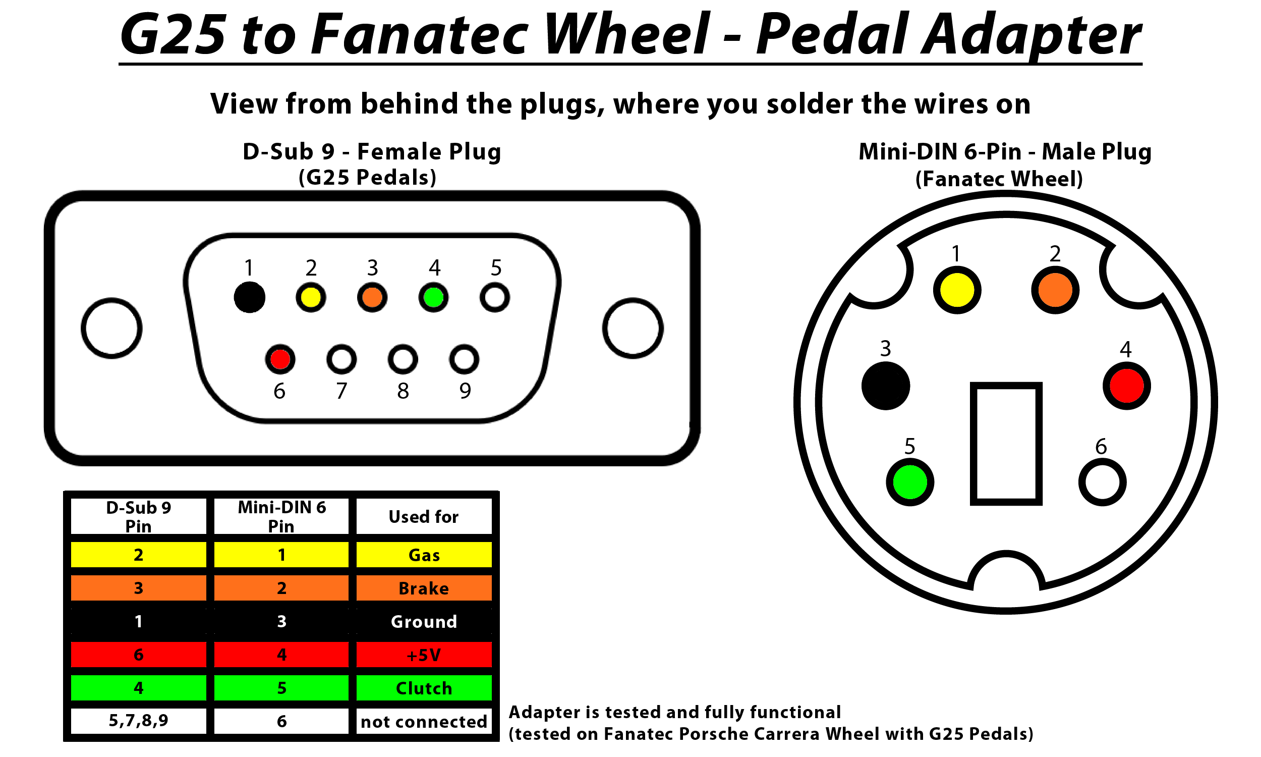 Fanatec    G25 Pedal Adapter Wiring Diagram - General Hardware Questions
