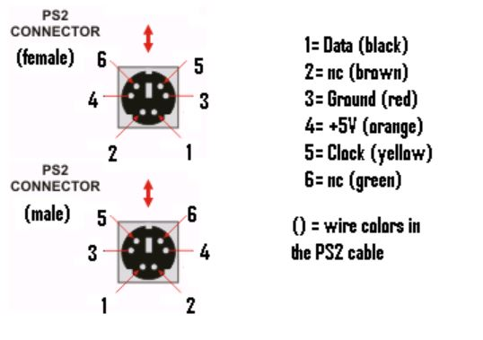 fanatec female ps  2 to rj11 wiring diagram