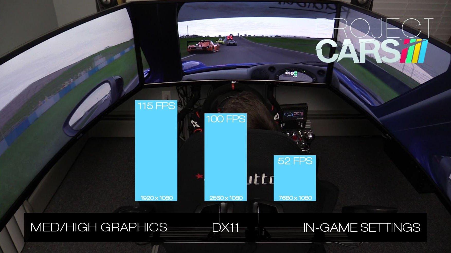 Project CARS benchmark EVGA GTX 970 FTW+