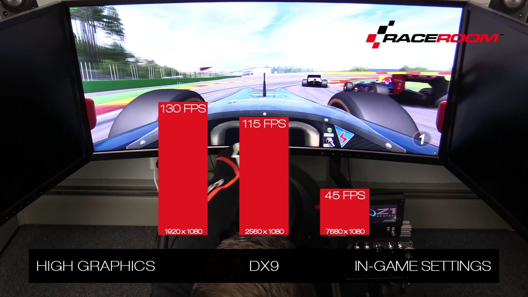 RaceRoom benchmark EVGA GTX 970 FTW+