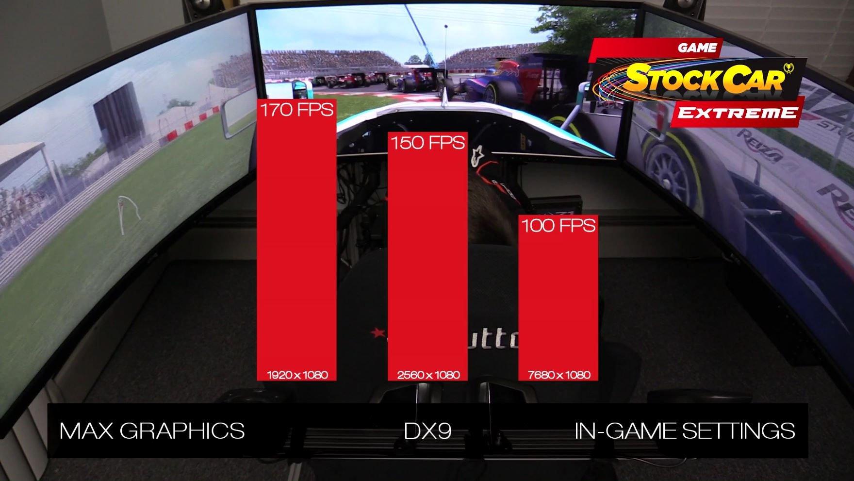 Stock Car Extreme benchmark EVGA GTX 970 FTW+