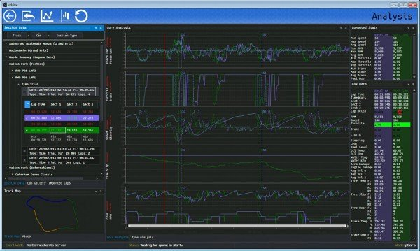 Project Cars Highlights vrHive Telemetry App - Inside Sim Racing