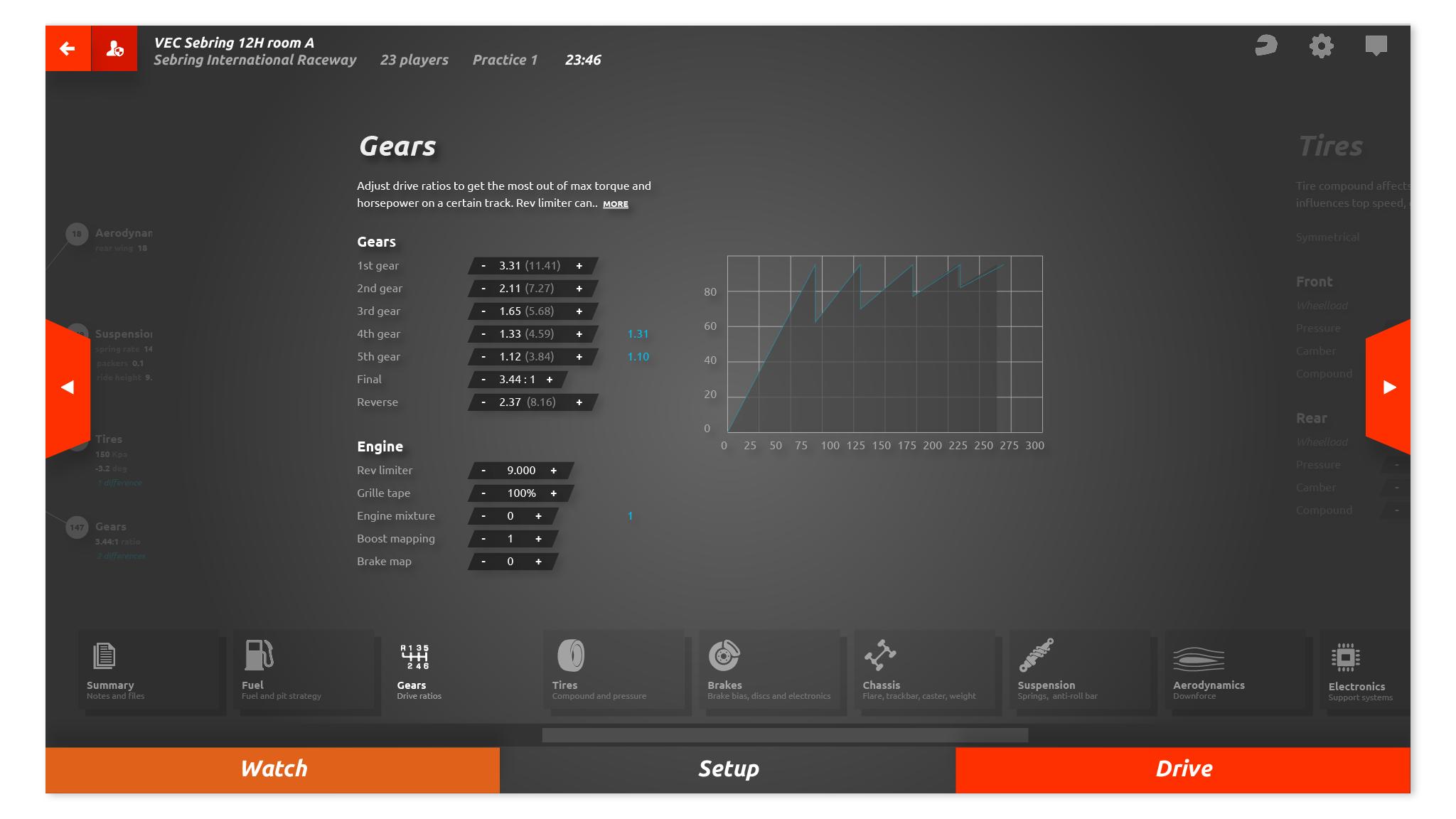 rFactor 2 new UI gears