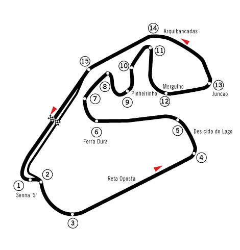 Interlagos trackmap