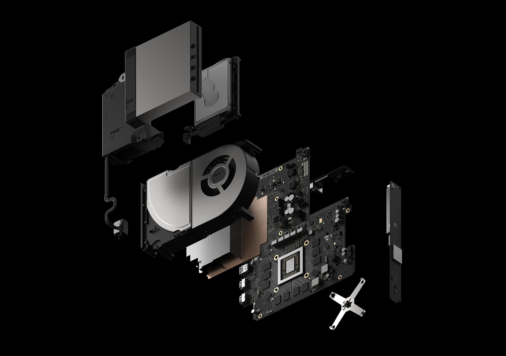 Xbox One Scorpio internals