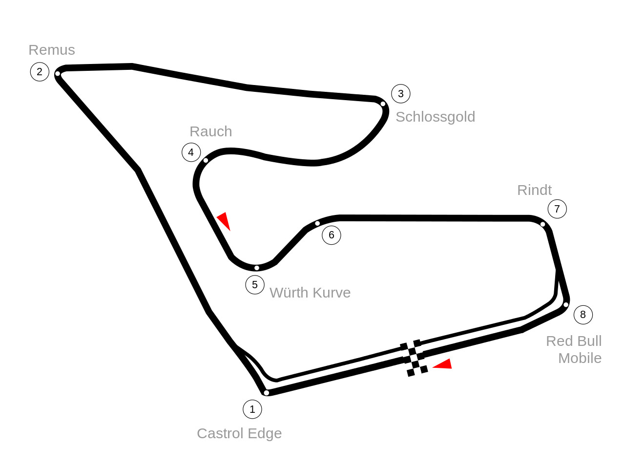 pcars2-red-bull-ring-layout-corners