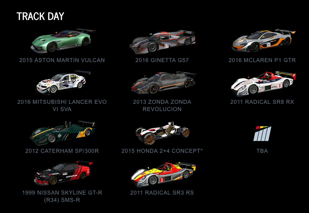 Project CARS 2 Track Day July