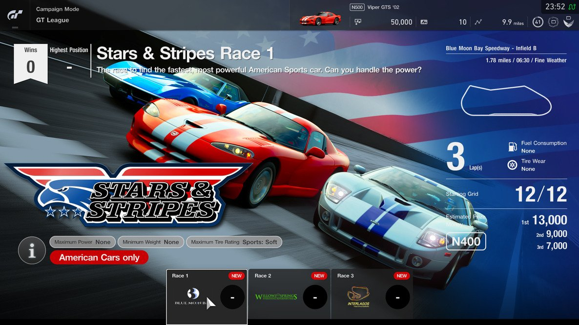 Gran Turismo Sport February Update Stars and Stripes