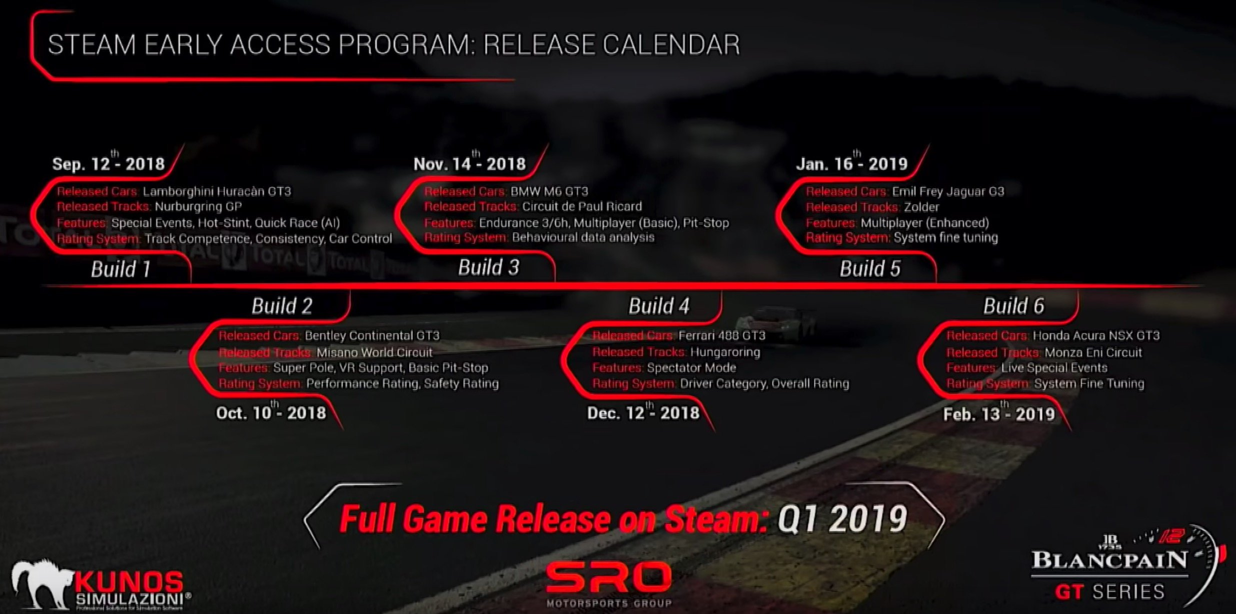 Assetto Corsa Competizione early access release schedule screenshot