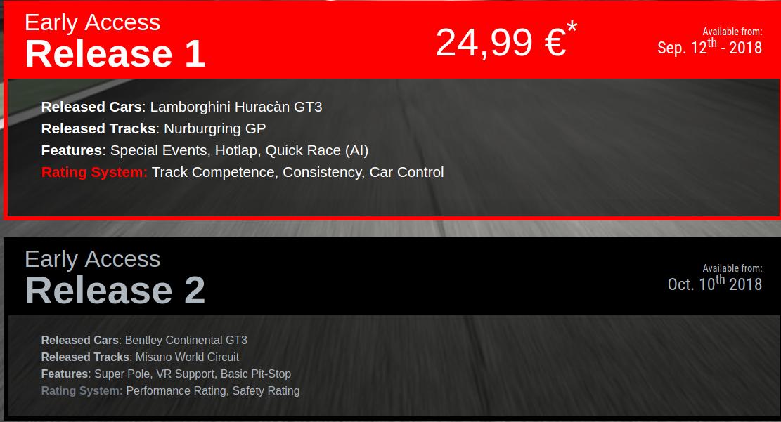 Assetto Corsa Competizione Pricing 1