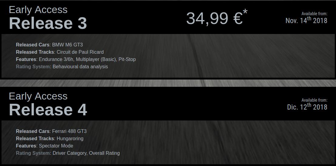 Assetto Corsa Competizione Pricing 2