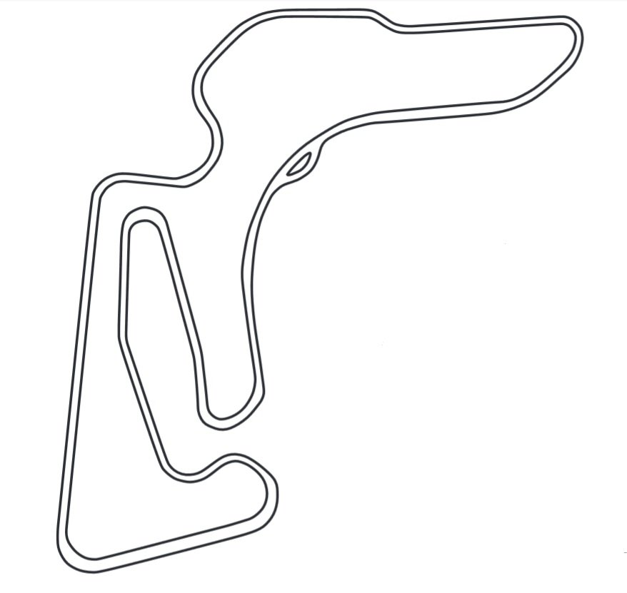 Botniaring track map
