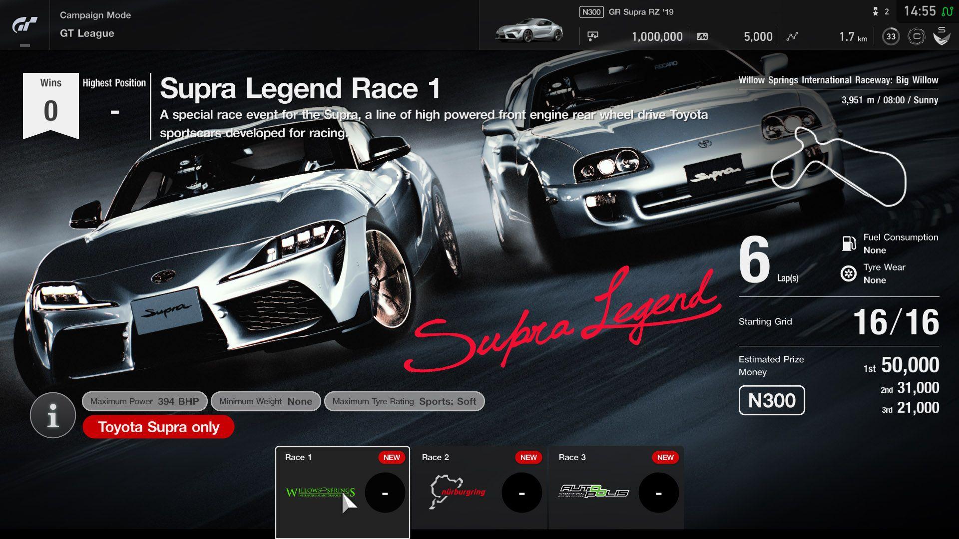 Gran Turismo Sport March Content Update 6
